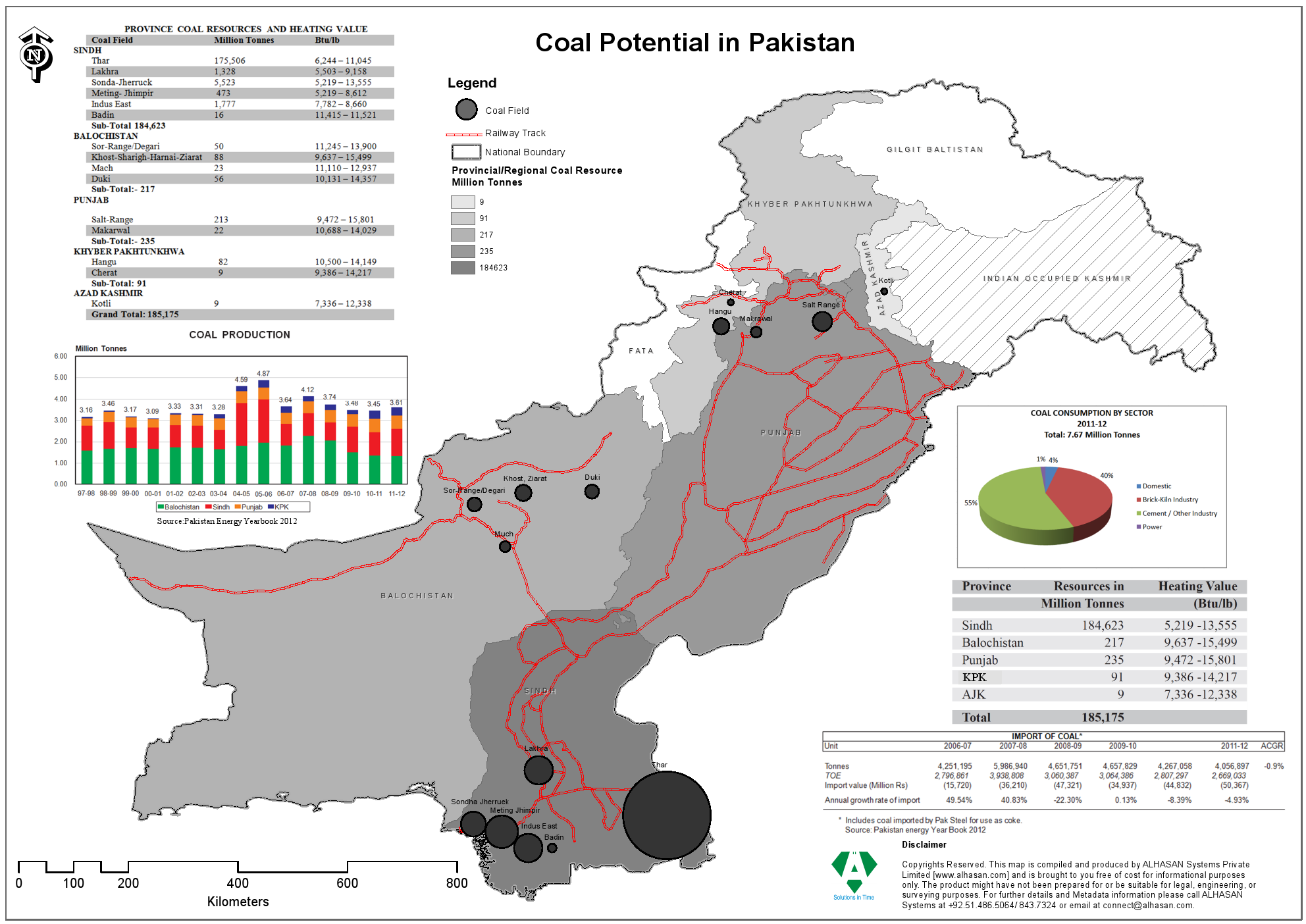 Coal potential in pakistan alhasan systems(private) limited